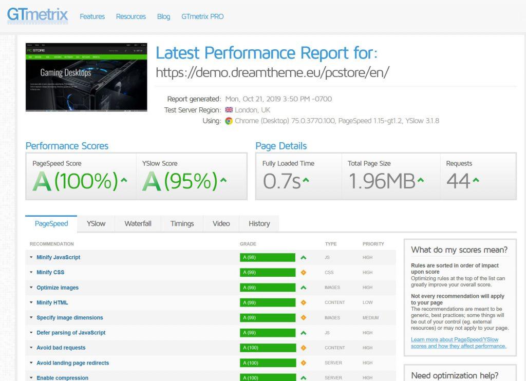PrestaShop themes GTmetrix score test page.